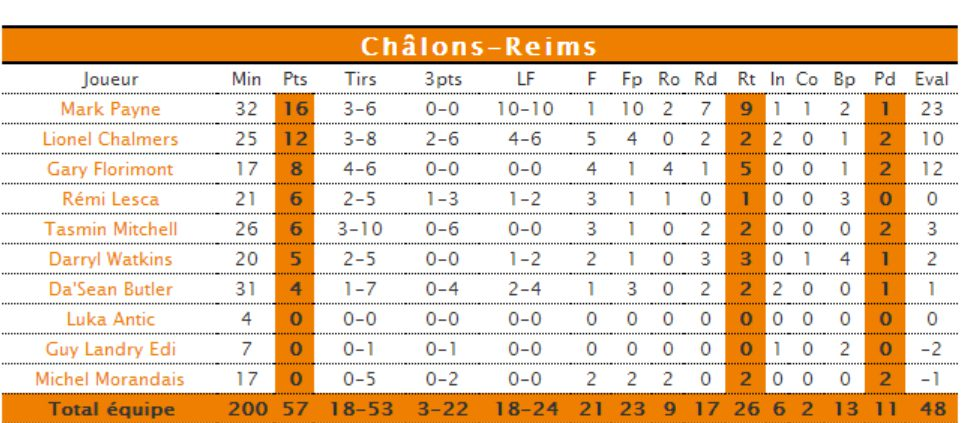 chalons2