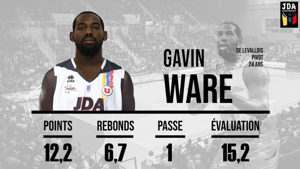 Gavin Ware