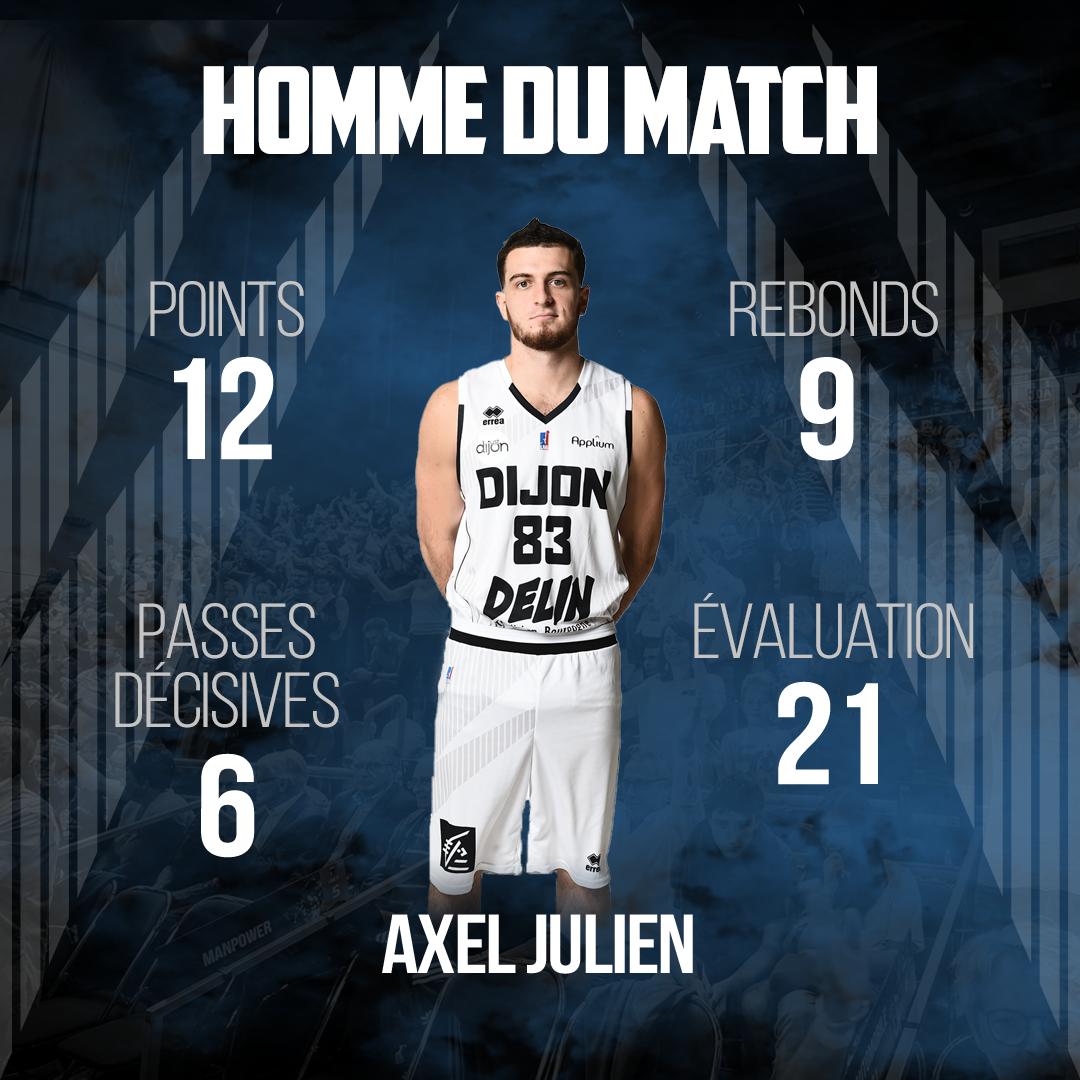 MVP Axel Julien