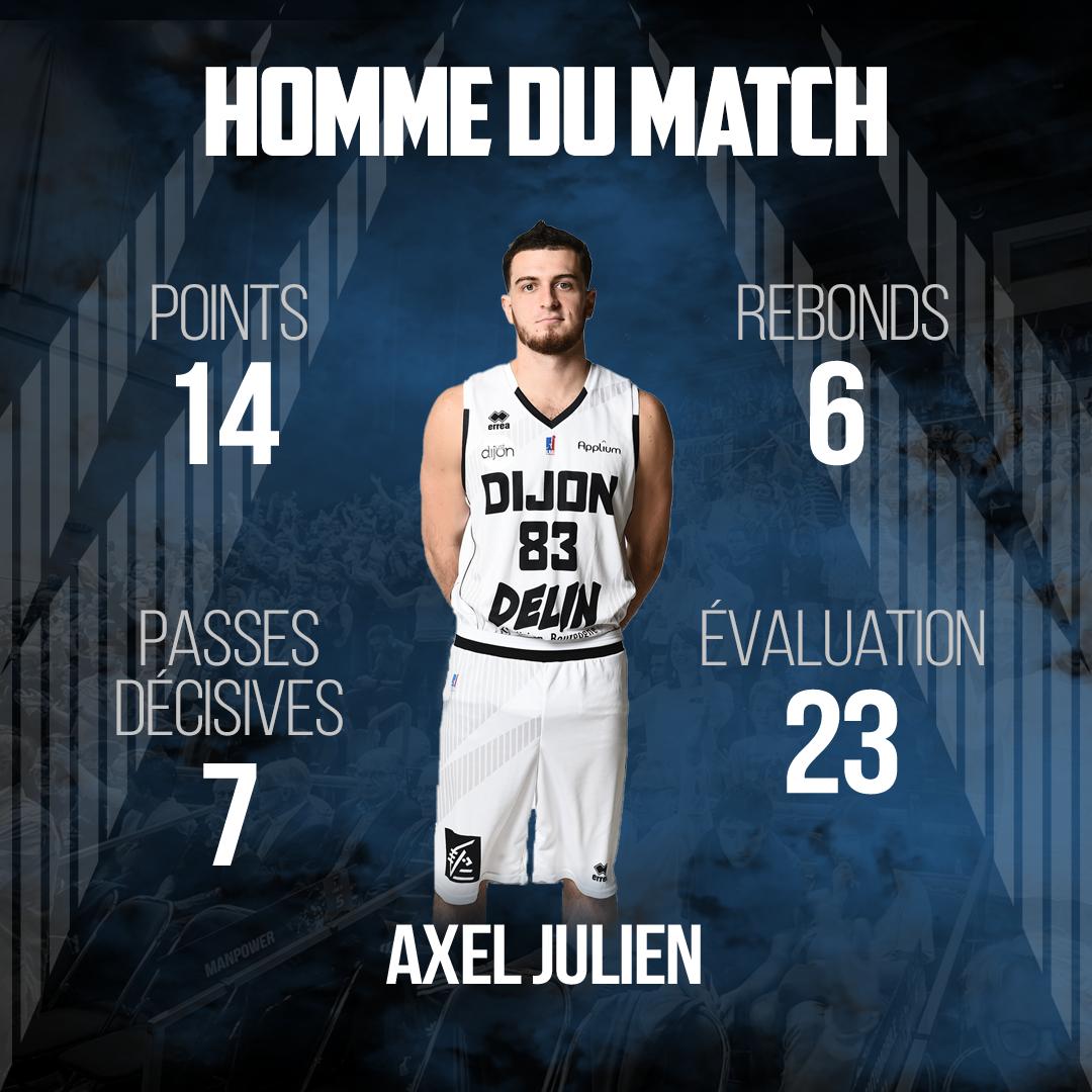 Axel Julien MVP