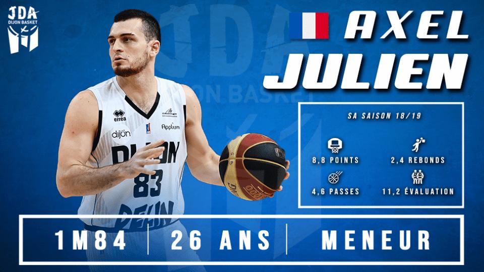 Axel Julien