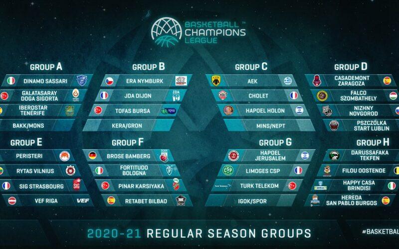 La Champions League 2020/2021 change de format