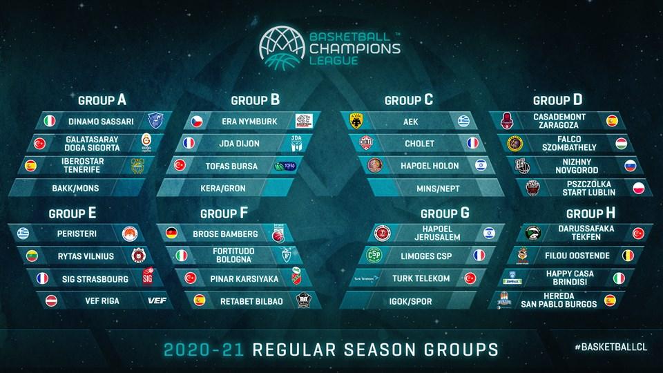Champions League 2021 Гјbertragung